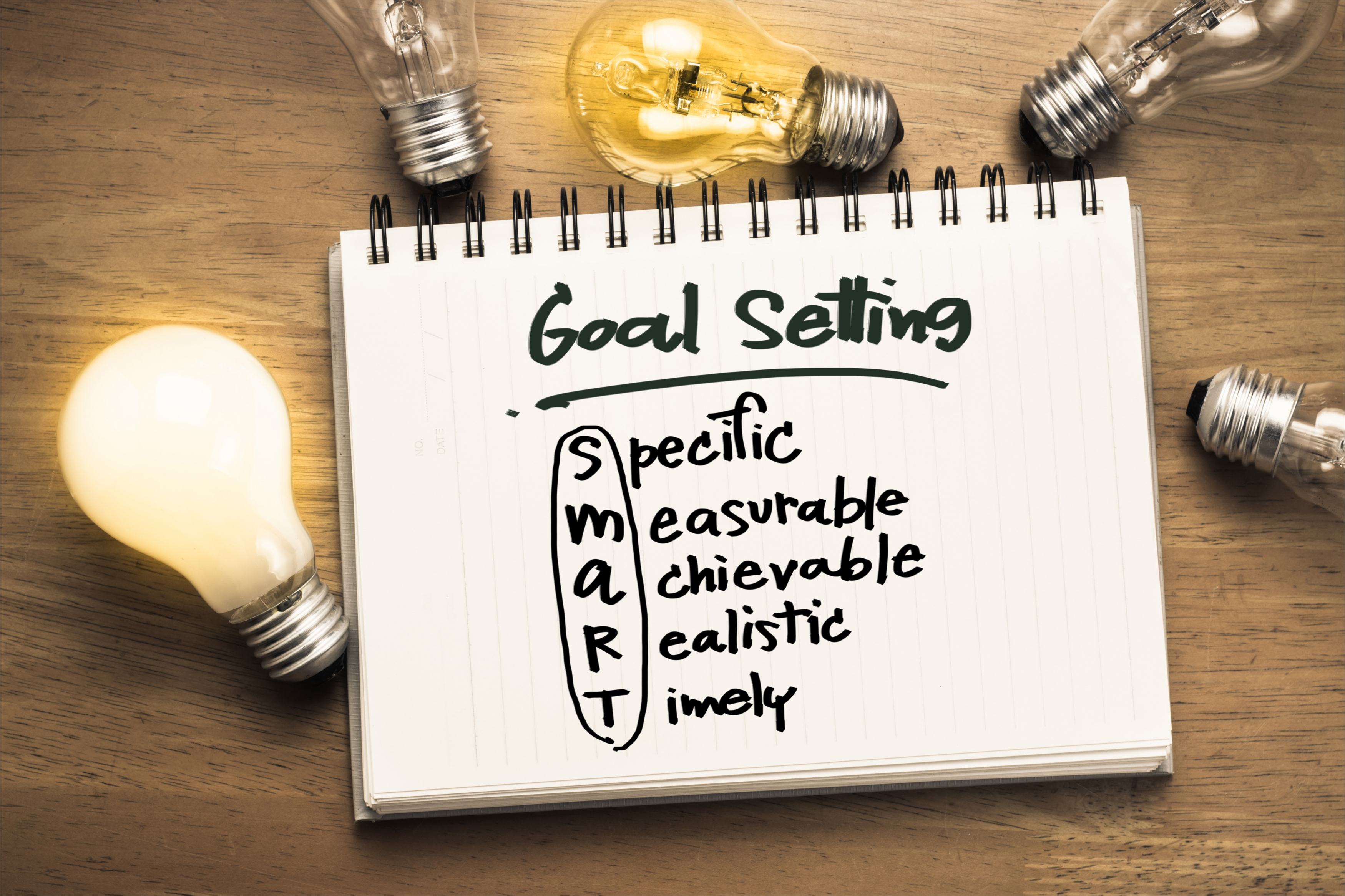 Goal setting for industrial content marketing.jpg
